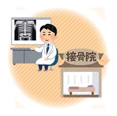 整形外科と接骨院